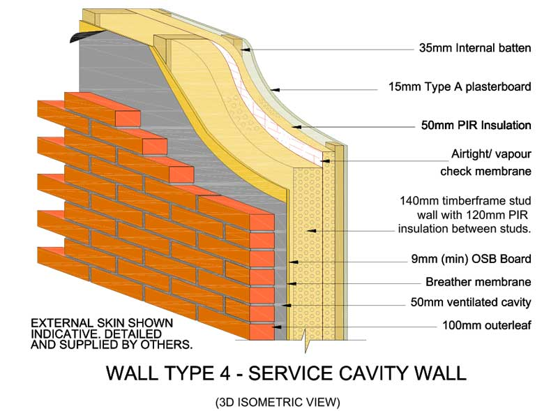 timber wall internal diagram
